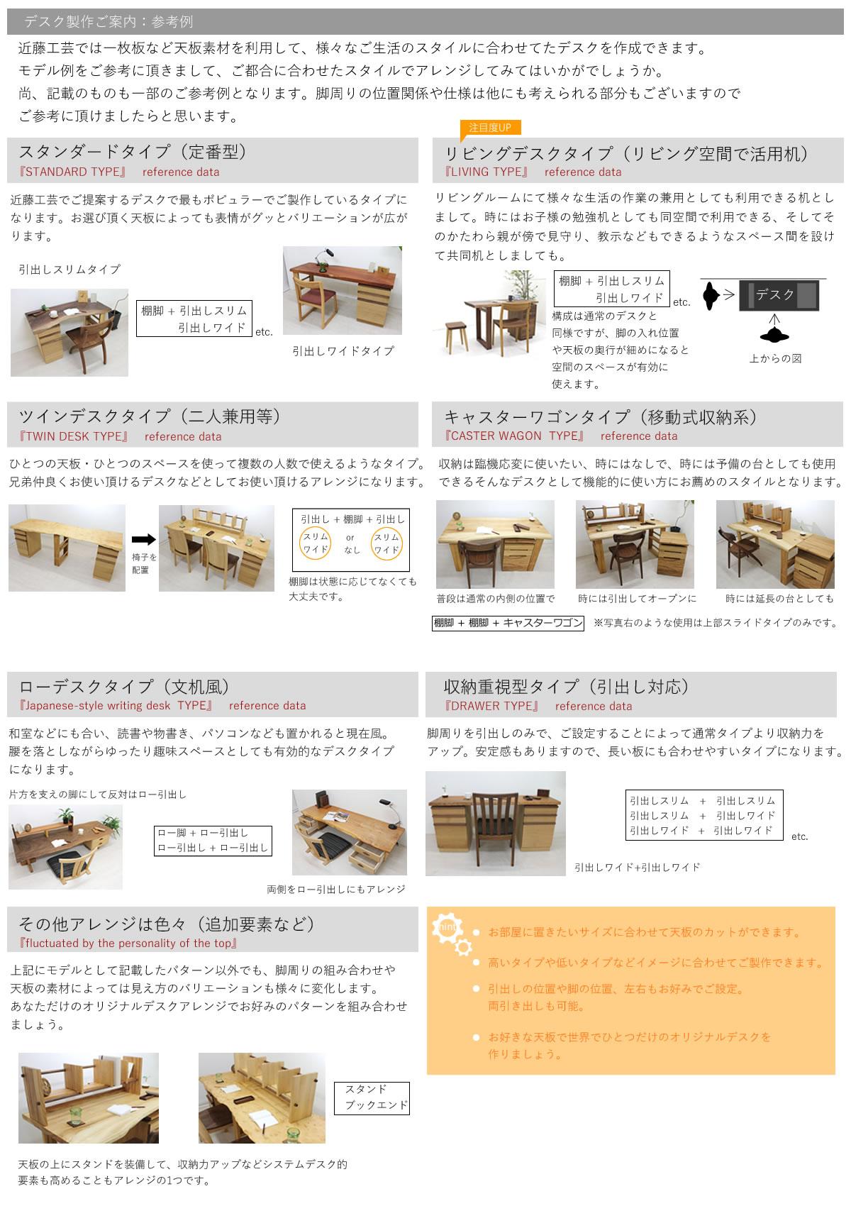 様々なデスクのタイプ別種類