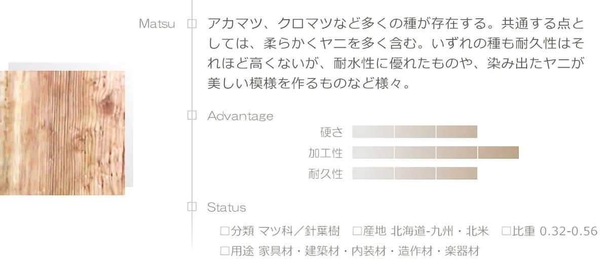 画像:松(マツ)